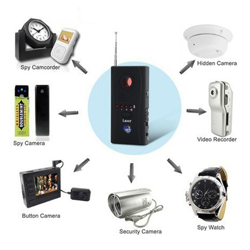 Hidden Spy Camera Signal RF Detector CC308 CC308+